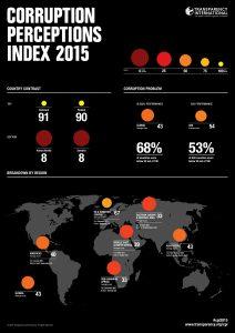 CPI2015_global_EN