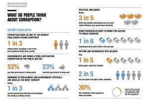 2016_eca_gcb_infographics