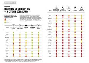 2106_eca_gcb_infographics_trafficlights_